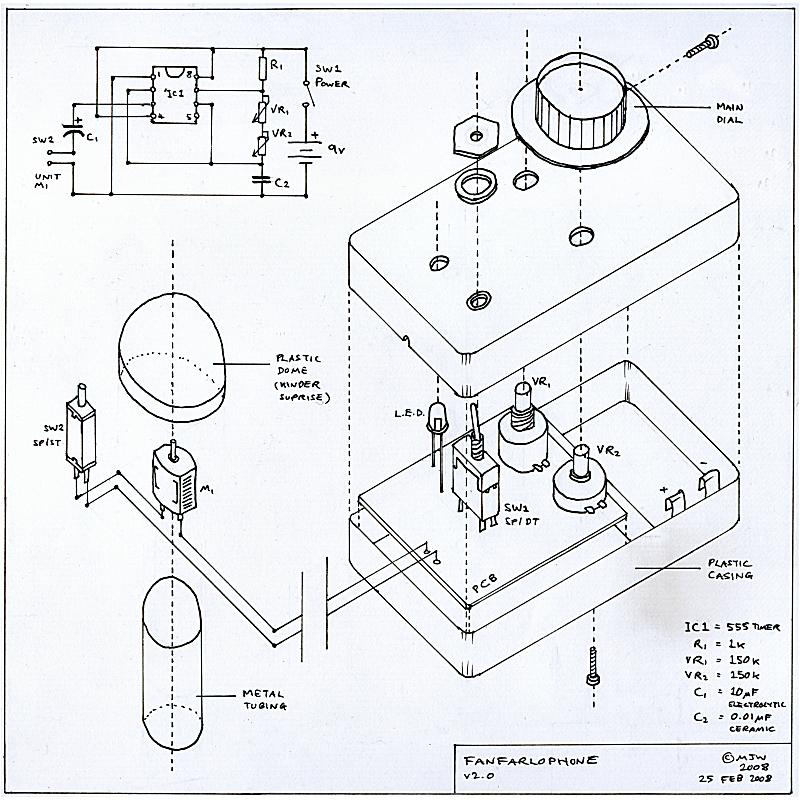 C Chord Diagram Neck